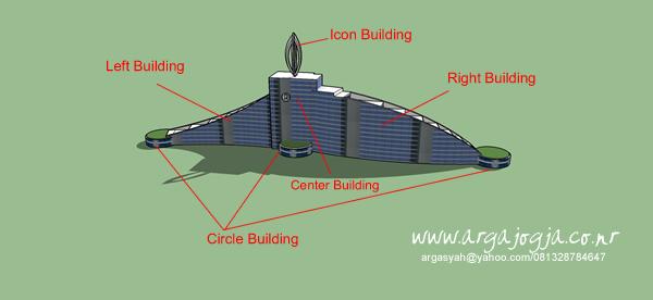 Deskripsi Video Tutorial Sketchup 2014 Desain Arsitektur gedung Tinggi