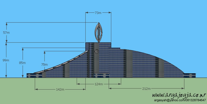 Tampak Belakang Video Tutorial Sketchup 2014 Desain Arsitektur gedung Tinggi