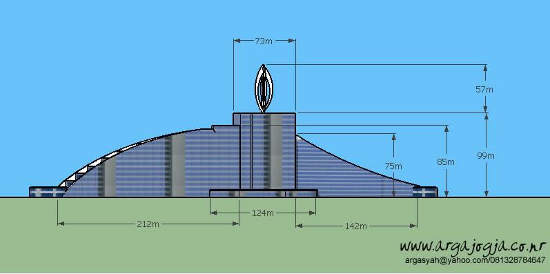 Tampak Depan Video Tutorial Sketchup 2014 Desain Arsitektur gedung Tinggi