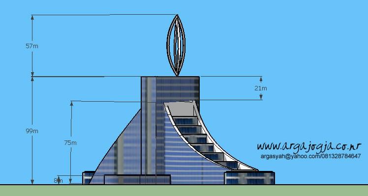 Tampak Samping Video Tutorial Sketchup 2014 Desain Arsitektur gedung Tinggi