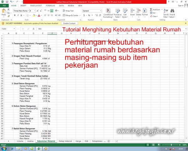Perhitungan Kebutuhan Material Berdasarkan Subitem Pekerjaan