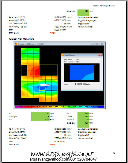 Perhitungan Pelat dengan SAP
