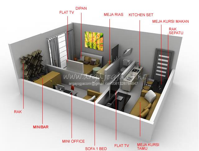 Deskripsi Desain Interior Apartemen