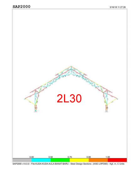 Hasil Desain Kuda-Kuda Profile 2 L30