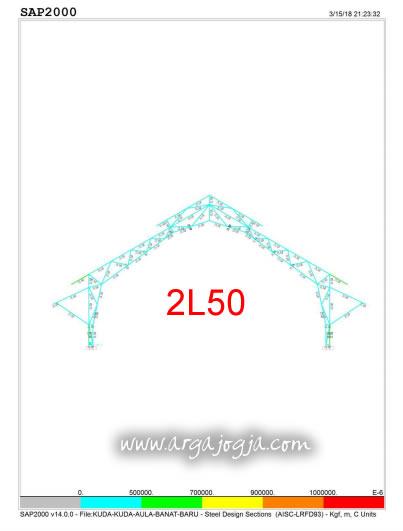 Hasil Desain Kuda-Kuda Profil 2L50
