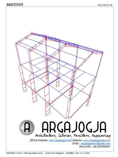 Gaya Aksial untuk perencanaan pedestal dan pondasi