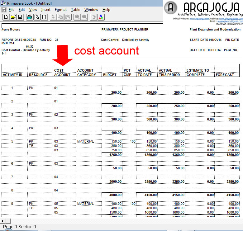 cetak cost acount