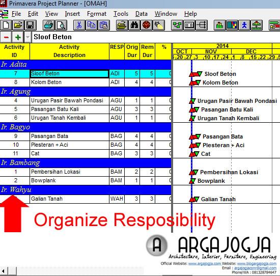 Organize Penanggung Jawab