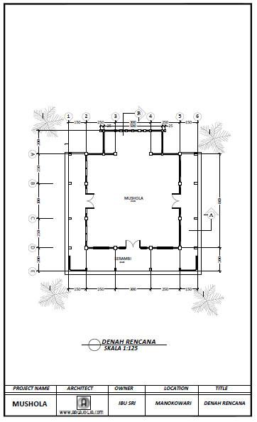 Desain Denah Mushola Minimalis