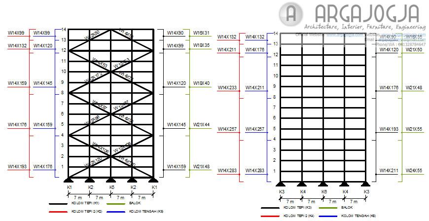 pembagian profil baja bracing