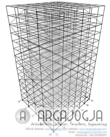 model struktur bracing